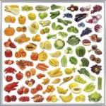 poster-reproduction-encadre-cuisine-arc-en-ciel-de-fruits-et-legumes-40x40-cm-cadre-plastique-argent-909743009_ML.jpg